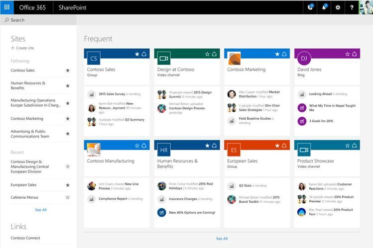 SharePoint - wizualizacja